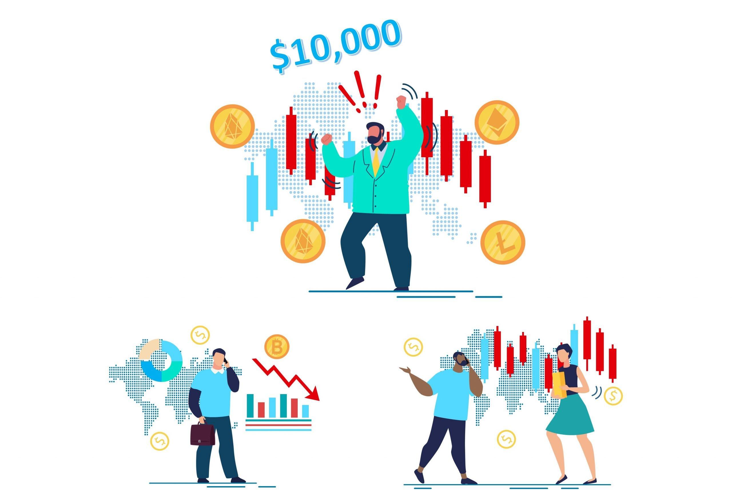 $10,000 trader